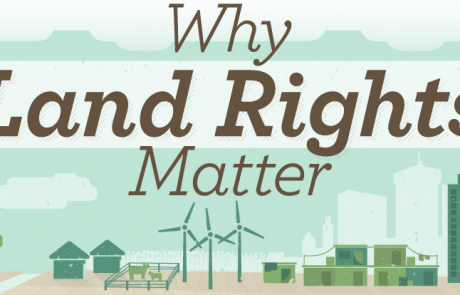 Why_Land_Rights_Matter_Small