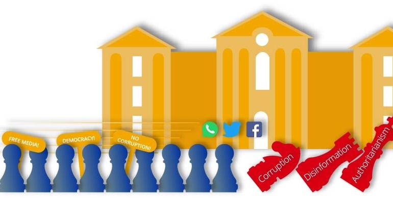 Infographics for USAID/Armenia